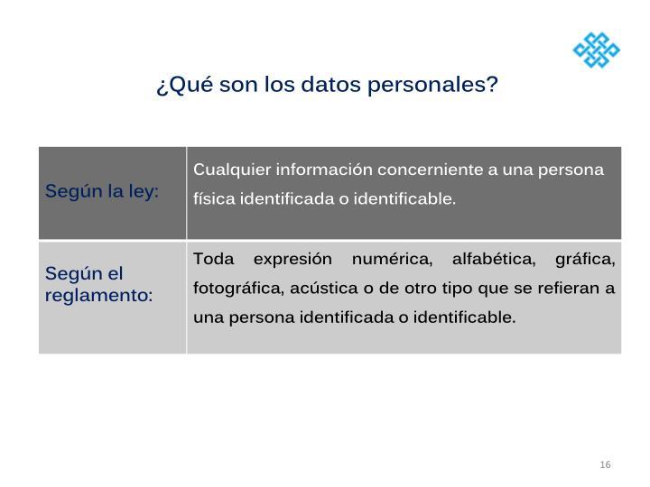 Qu son los datos personales?