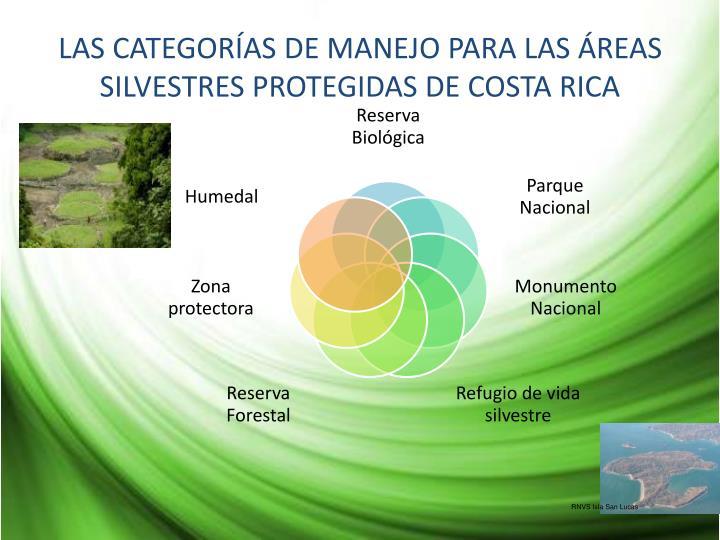 LAS CATEGORÍAS DE MANEJO PARA LAS ÁREAS SILVESTRES PROTEGIDAS DE COSTA RICA