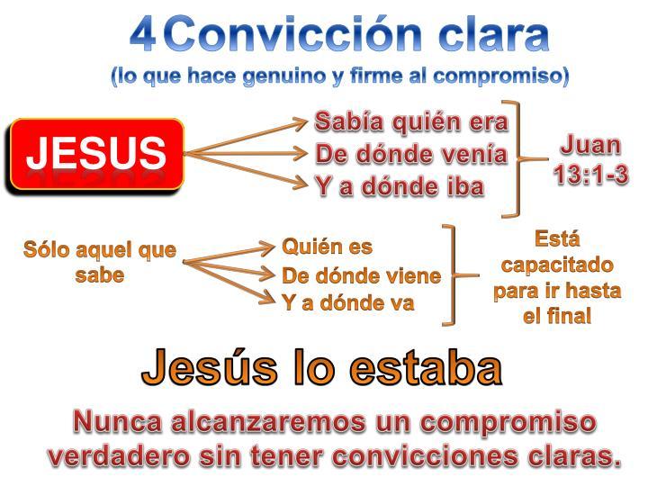 Convicción clara