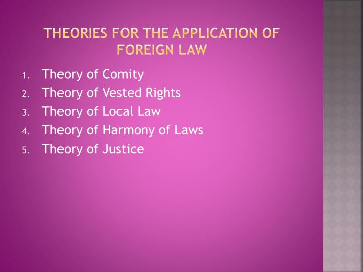 Theories for the application of foreign law