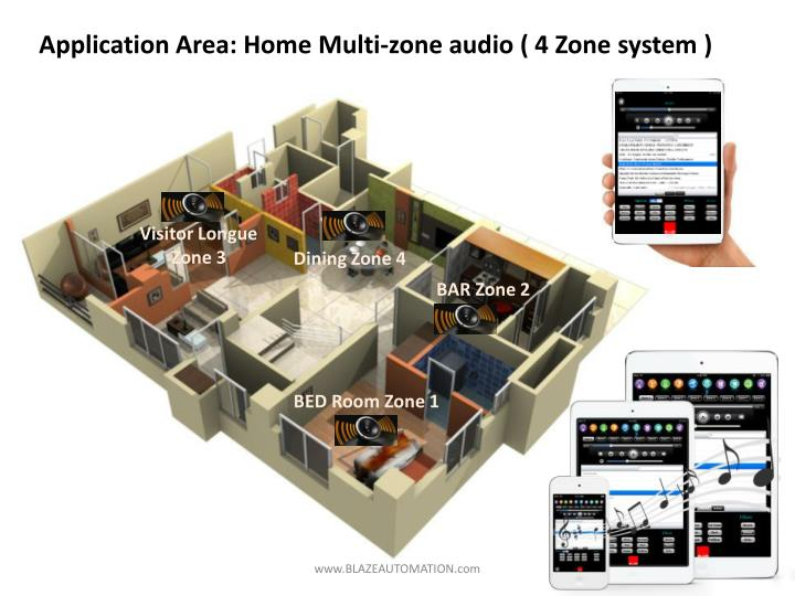 Application Area: Home Multi-zone audio ( 4 Zone system )