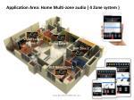 application area home multi zone audio 4 zone system