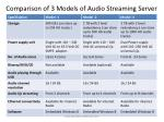 comparison of 3 models of audio streaming server