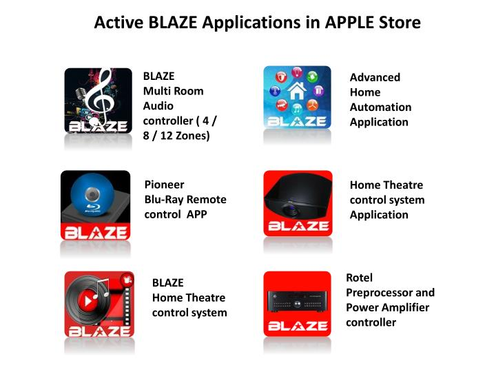 Active BLAZE Applications in APPLE Store
