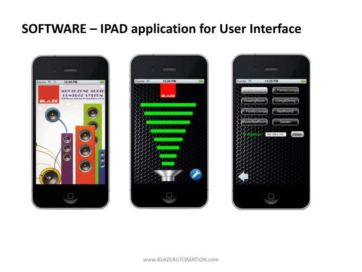 SOFTWARE – IPAD application for User Interface