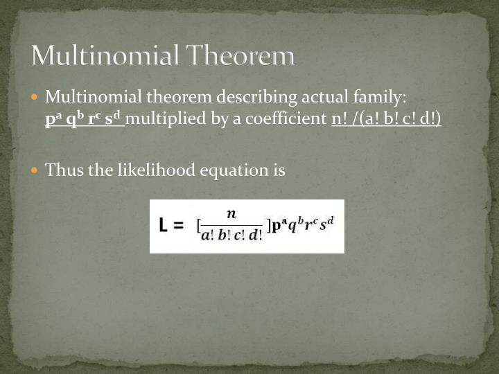 Multinomial Theorem