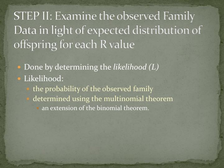 STEP II: Examine the observed Family Data in light of expected distribution of offspring for each R value
