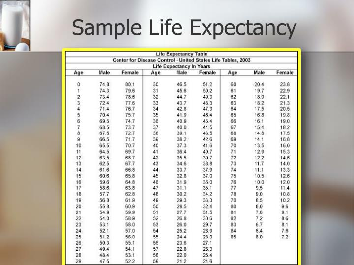 Sample Life Expectancy