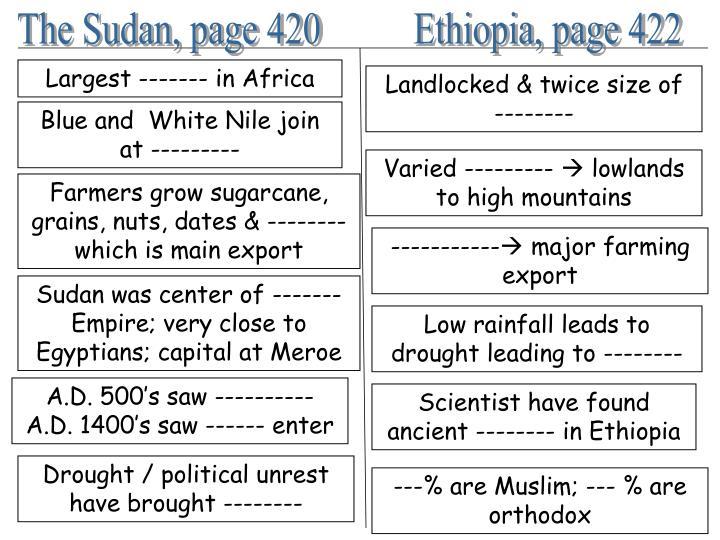 The Sudan, page 420
