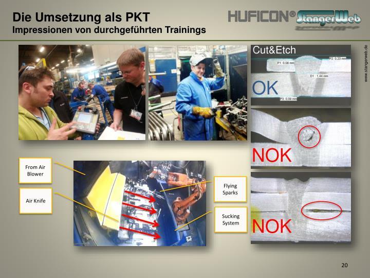 Die Umsetzung als PKT