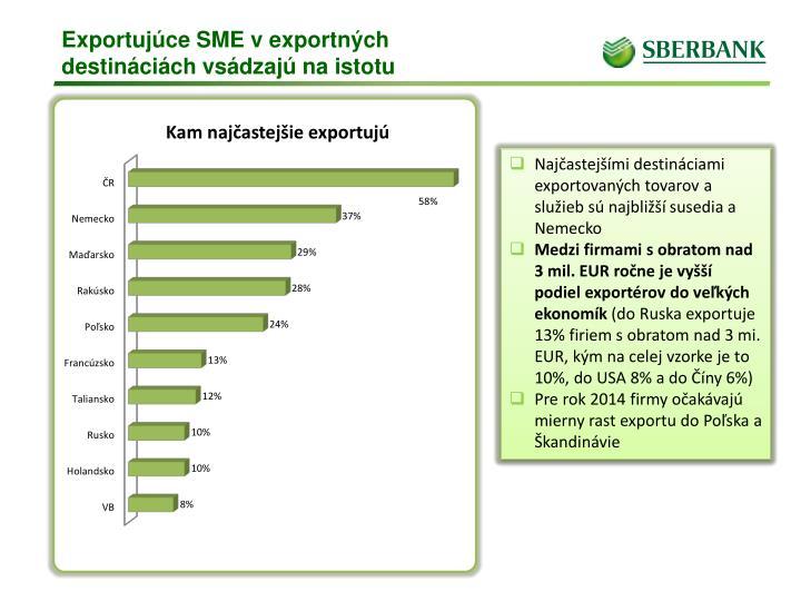 Exportujúce SME v exportných destináciách vsádzajú na istotu