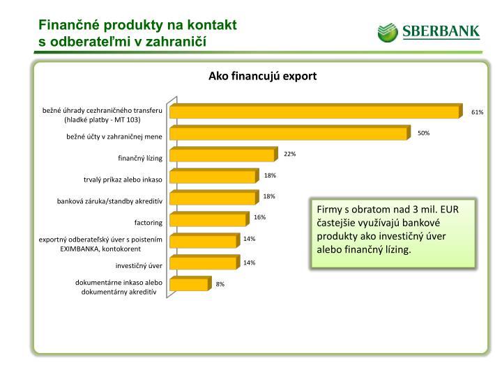 Finančné produkty na kontakt