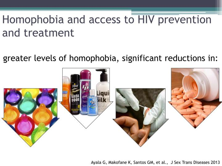 Homophobia and access to HIV prevention and treatment