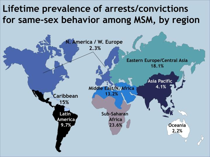 Lifetime prevalence of arrests/convictions