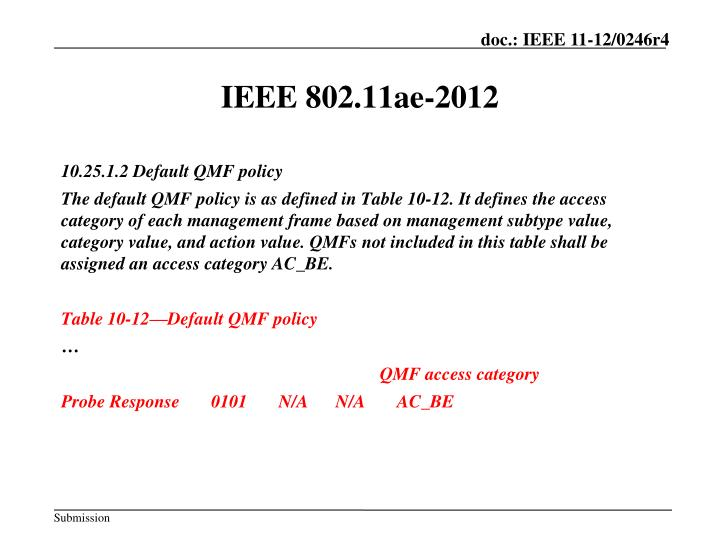 IEEE 802.11ae-2012