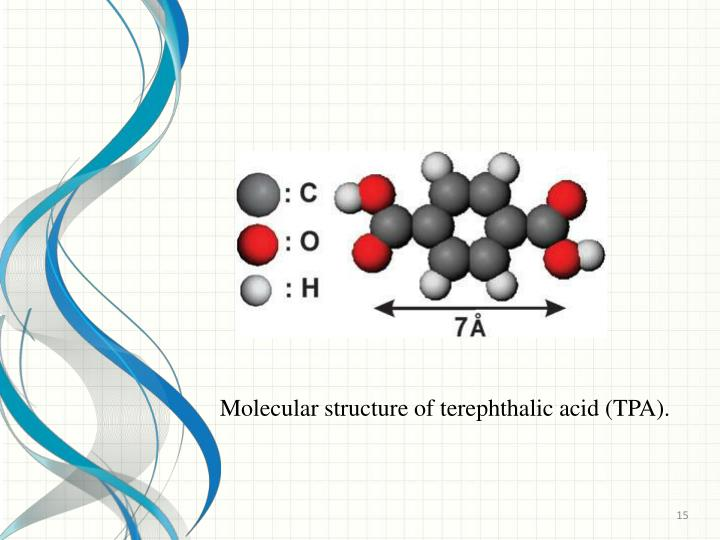 Molecular structure of