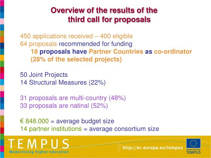 Overview of the results of the                                     third call for proposals