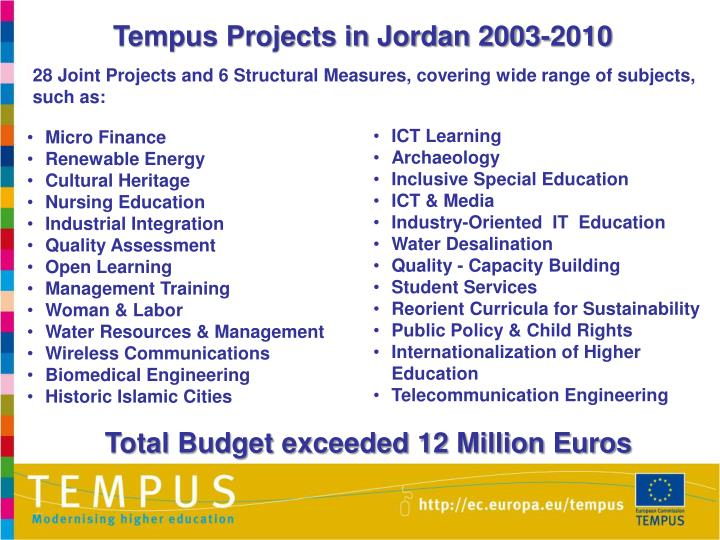 Tempus Projects in Jordan 2003-2010