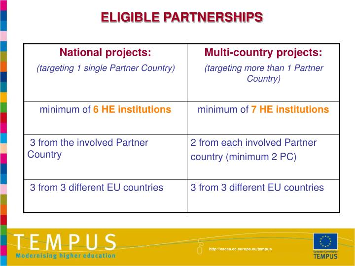 ELIGIBLE PARTNERSHIPS