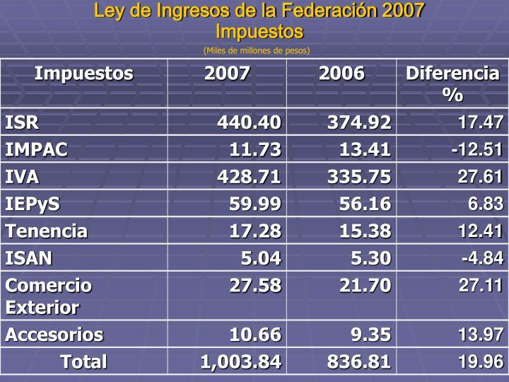 Ley de Ingresos de la Federación 2007