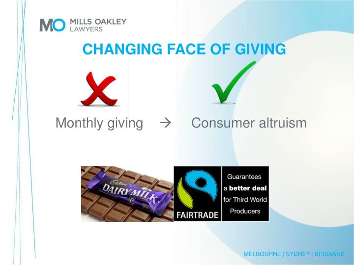 CHANGING FACE OF GIVING