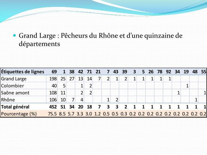 Grand Large : Pêcheurs du Rhône et d'une quinzaine de départements