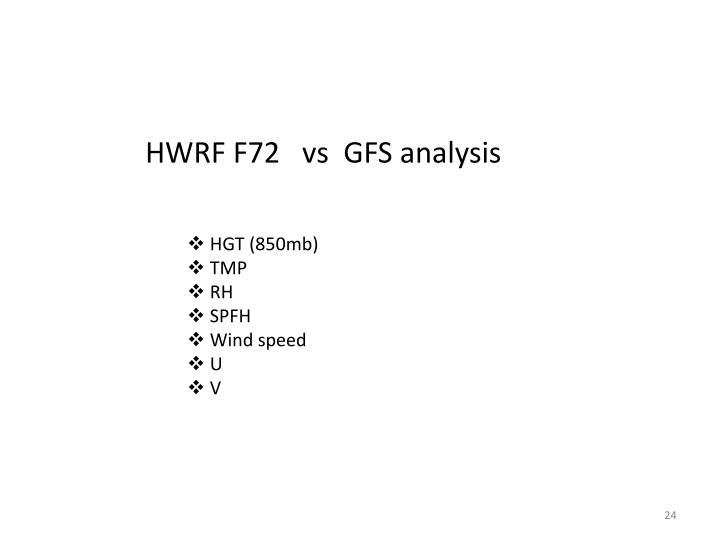 HWRF F72