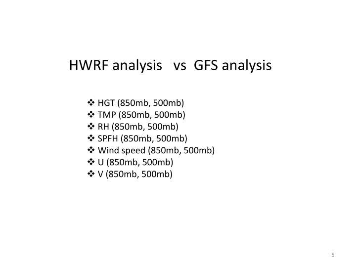 HWRF analysis