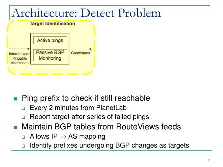 Architecture: Detect Problem