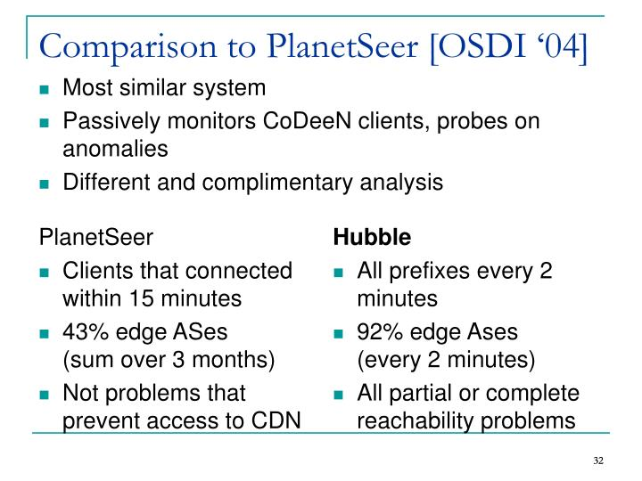 Comparison to PlanetSeer [OSDI '04]