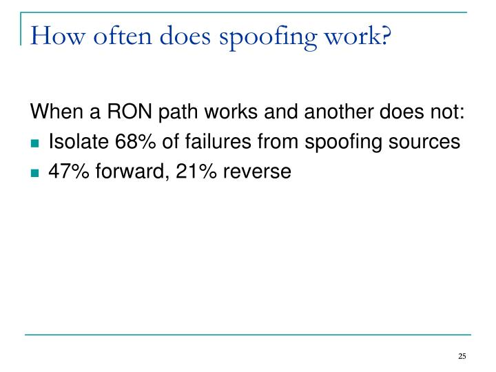 How often does spoofing work?