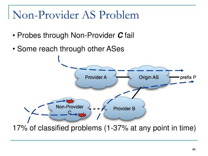 Non-Provider AS Problem