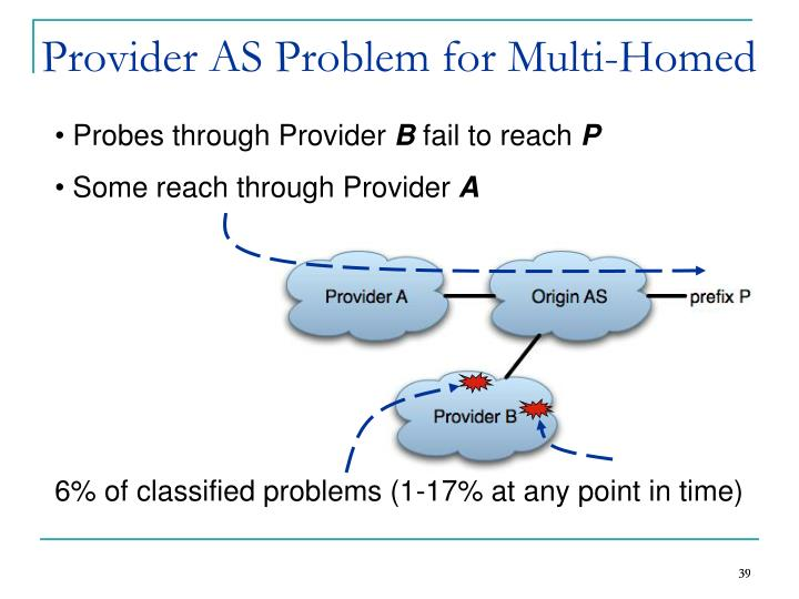 Provider AS Problem for Multi-Homed