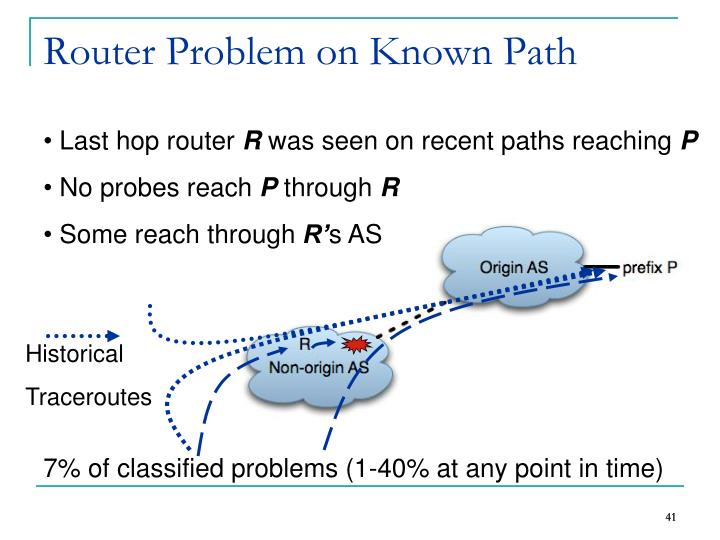 Router Problem on Known Path