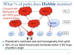 what of paths does hubble monitor