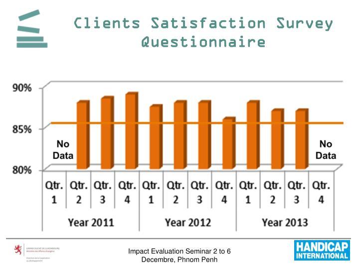 Clients Satisfaction Survey Questionnaire