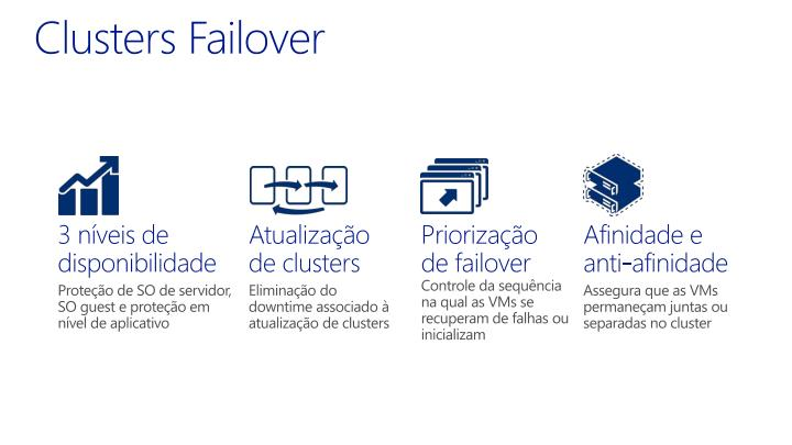 Clusters Failover