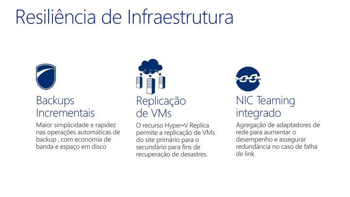 Resiliência de Infraestrutura