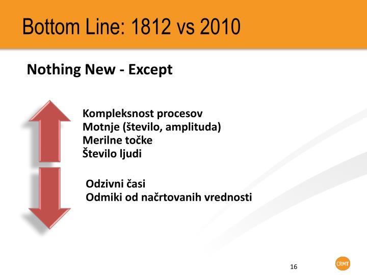 Bottom Line: 1812 vs 2010