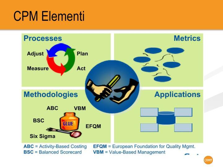 CPM Elementi