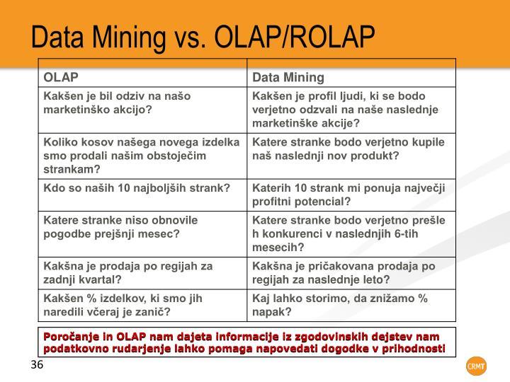 Poročanje in OLAP nam dajeta informacije iz zgodovinskih dejstev nam podatkovno rudarjenje lahko pomaga napovedati dogodke v prihodnosti