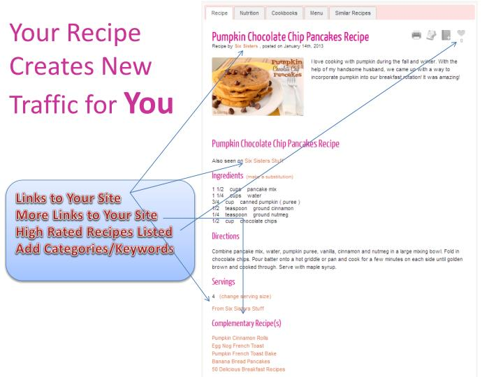 Your Recipe Creates New Traffic for