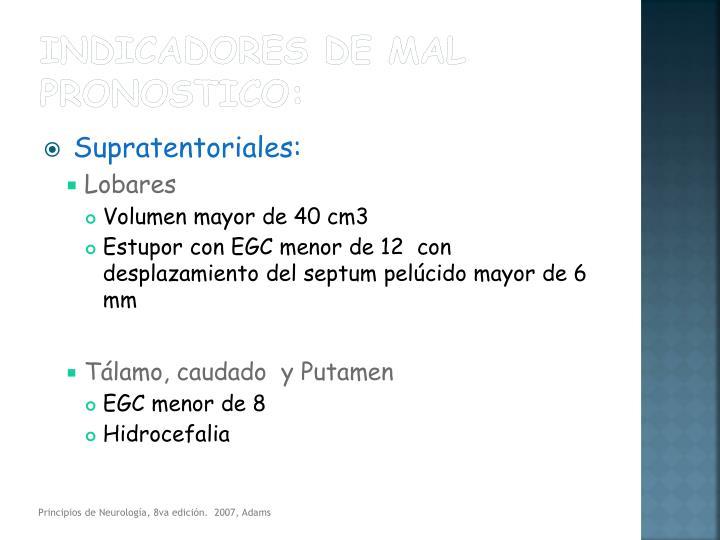 INDICADORES DE MAL PRONOSTICO: