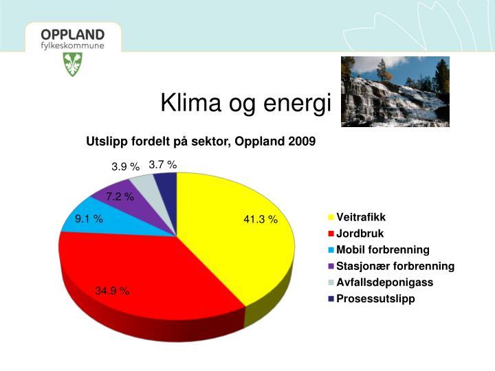 Klima og energi