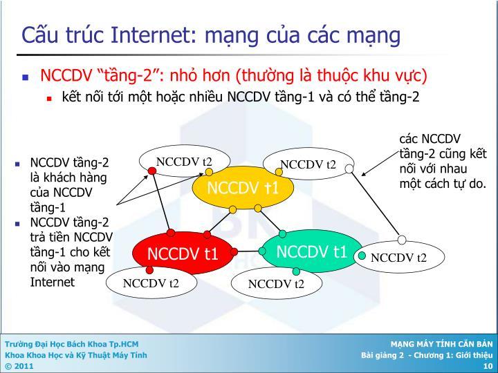 các NCCDV tầng-2 cũng kết nối với nhau một cách tự do.