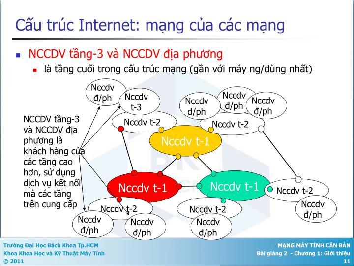Nccdv