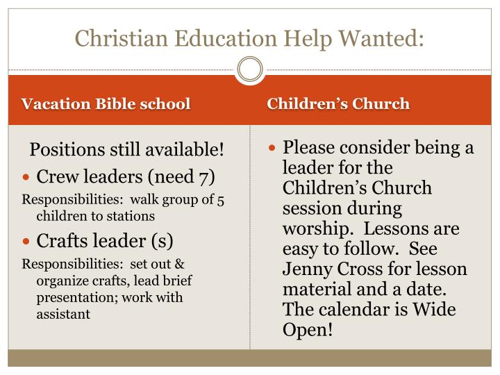 Christian Education Help Wanted: