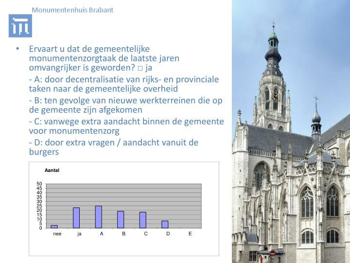 Ervaart u dat de gemeentelijke monumentenzorgtaak de laatste jaren omvangrijker is geworden? □ ja