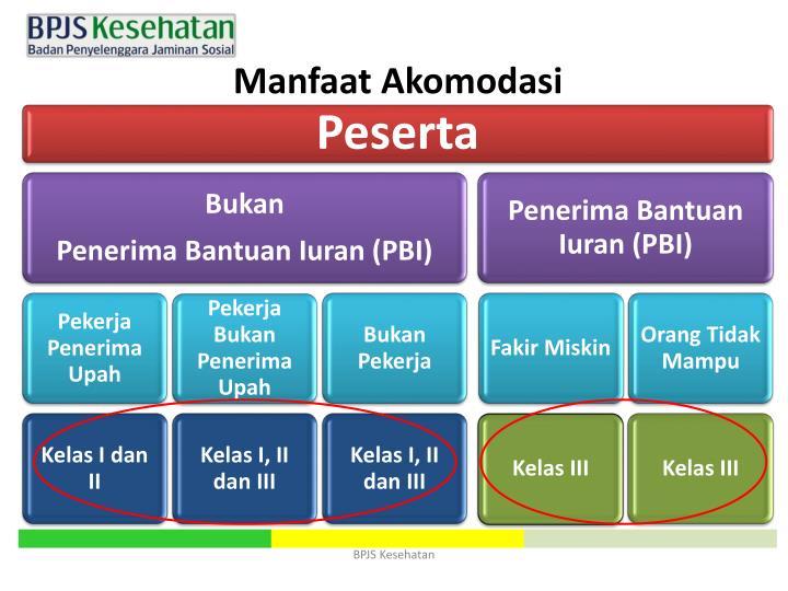 Manfaat Akomodasi