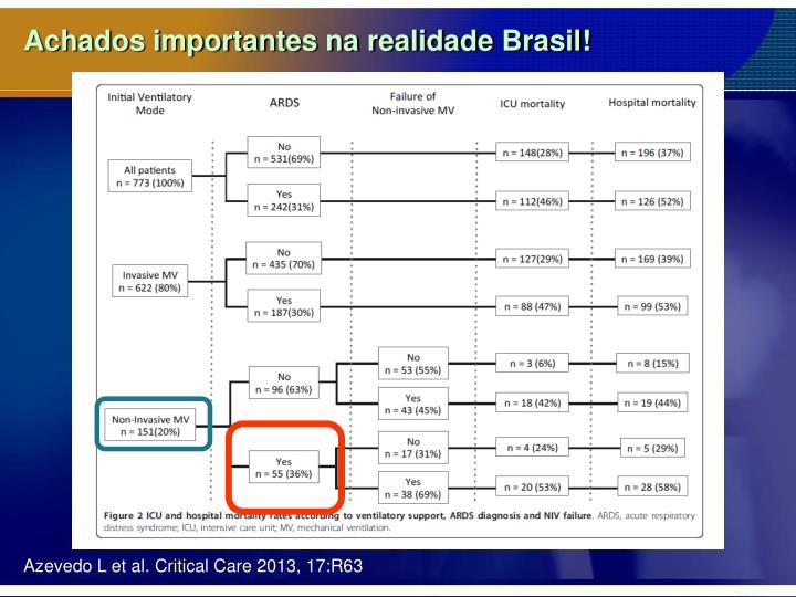 Achados importantes na realidade Brasil!